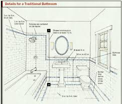 bathroom floor plan design tool kitchen cabinet bathroom layout dimensions in bathroom design