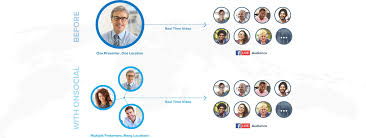 Live Video Streaming Chat Rooms by Bluejeans Streaming Bluejeans Network