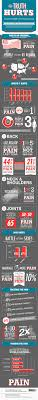 20 interesting infographics on back pain infographics graphs net