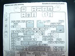fuse box for chevy tahoe wiring diagram simonand