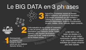 bid data le big data