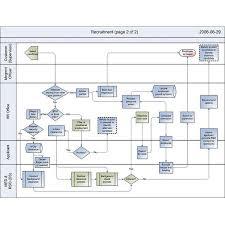 process flow maps exol gbabogados co