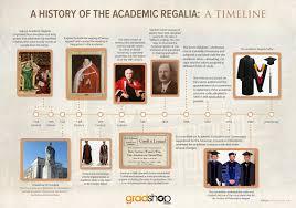 academic regalia a history of academic regalia a timeline visual ly