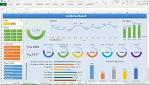 Dynamic Dashboard Template In Excel Excel Dashboard Template The Department Store Excel Dashboard Is
