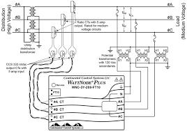 volt watt power inverter design process gohz com 1000w dc voltage