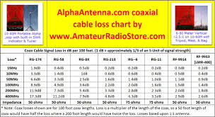 6 160 meter j pole jr 34 foot end fed wire antenna jpolejr 34feet