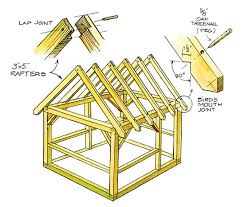 Backyard Greenhouse Designs by Timber Frame Outdoor Building Outbuildings Workshops