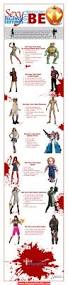 non halloween costumes infographic http infographicality