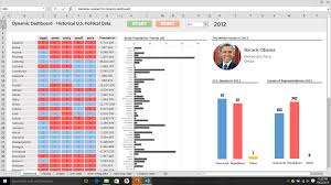 Excel Spreadsheet Tutorials Excel Tutorial Building A Dynamic Animated Dashboard For U S