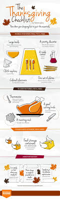 thanksgiving thanksgiving food list photo ideas template