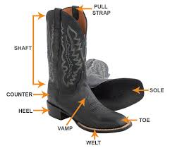 Comfortable Cowboy Boots The Western Boots Guide Sierra Trading Post