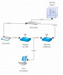 fios home network design how to bypass the fios router entirely the associates press