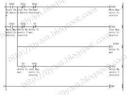 24 ladder logic for motor control motor control circuit ladder