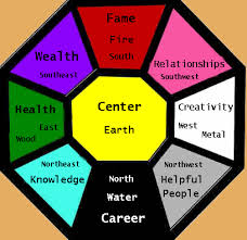feng shui guide feng shui information and product guide mountain valley center