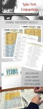 best 25 can verb ideas on pinterest job info resume builder