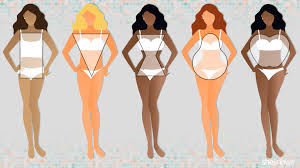 a handy dandy guide to help you finally figure out which body
