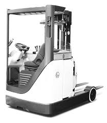 the forklift1 users guide amazing