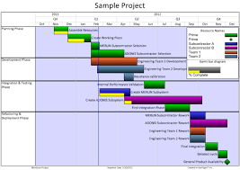 10 best images of gantt chart multiple projects templates