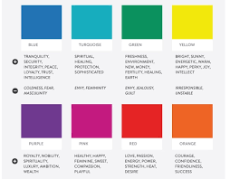 color psychology in marketing the complete guide free how to choose the right color schemes for your ecommerce shop