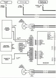 radio wiring diagram for 2003 chevy s10 wiring diagram and schematic
