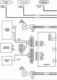 Radio Wiring Diagram For 2003 Chevy Cavalier Radio Wiring Diagram For 2003 Chevy S10 Wiring Diagram And Schematic