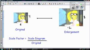 Map Scale Definition Scale Factor Enlargement And Reduction Youtube