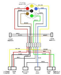 led trailer lights wiring wiring diagram for led trailer lights fitfathers me lively blurts me