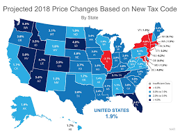 what impact will the new tax code on home values