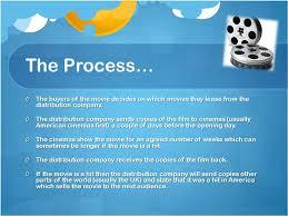 film distribution and vertigo films ppt download