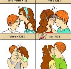 kiss meme kisses practice by miss feisty on deviantart