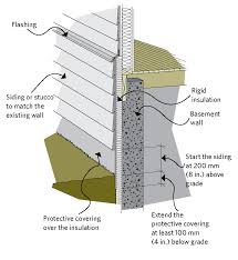 Best Way To Insulate A Basement by Keeping The Heat In Chapter 6 Basement Insulation Natural