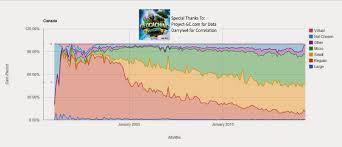 Geocaching Map Uncategorized The Geocaching Podcast