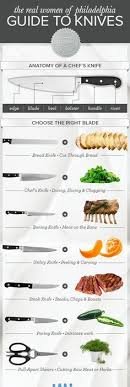 kitchen knives guide the ultimate kitchen knife guide part one kitchen knives knives