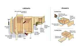 what are veneer cabinets how to reface kitchen cabinets this house