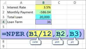 loan formulas excel tip determining the remaining length of a loan using nper