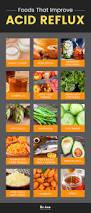 acid reflux symptoms diet u0026 treatment dr axe