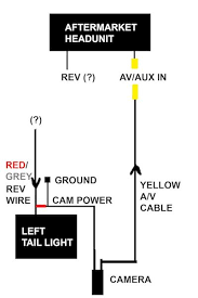 advice for reverse camera and component install smart car forums