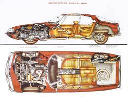citroen sm cutaway diagrams the car hobby