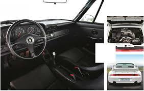 Porsche 993 Interior 1994 Porsche 911 Carrera Rs 993 Vs 2004 Porsche 911 Gt3 Rs 996