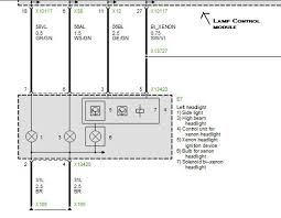 bmw e53 wiring diagram bmw wiring diagrams for diy car repairs