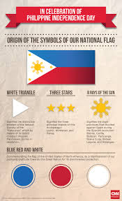 Independence Flag Independence Day Facts You U0027re Probably Not Aware Of Cnn Philippines
