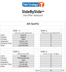 Spreadsheet Comparison Tool Compare Offers How To Evaluate A Offer Objectively