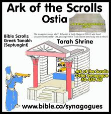 first century synagogue top plans ostia seaport of rome italy 50 ad