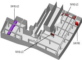 cfd modelling study of mechanical ventilation system in basement