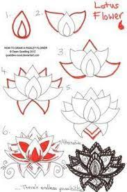 Wood Burning Patterns For Beginners Free by The 25 Best Zentangle For Beginners Ideas On Pinterest Zen