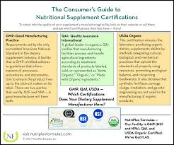 3 certifications to look for in a nutritional supplement company