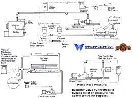 chiller control wiring diagram gooddy org