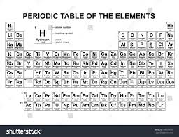 modern table of elements periodic table elements black white vector stock vector 436836643