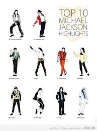 Michael Jackson Smooth Criminal Halloween Costume 20 Michael Jackson Ideas Michael