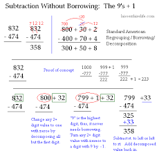 free worksheets borrowing worksheets free math worksheets for